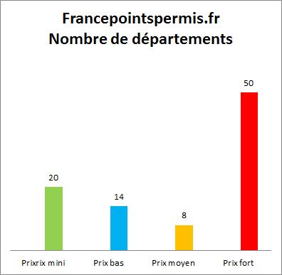 graph-FPP-2