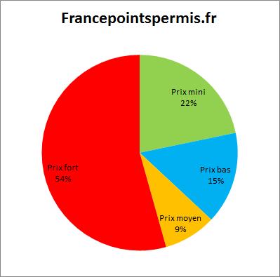 graph-FPP