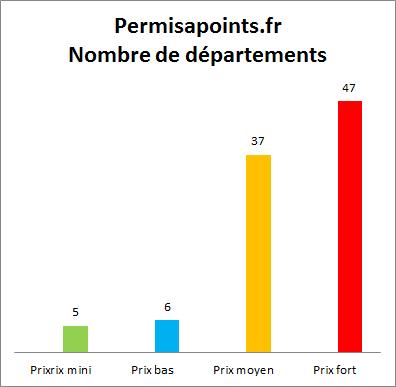 graph-PAP-2