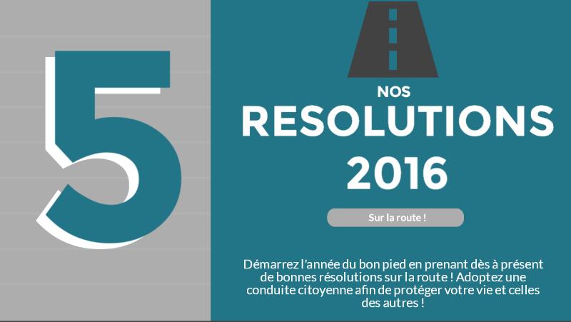 SPP Résolutions