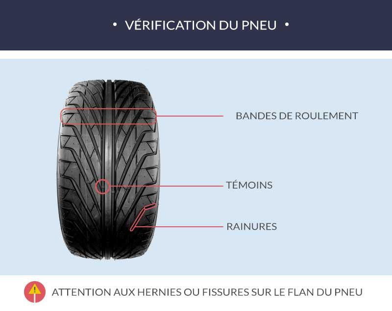 vérification pneu véhicule